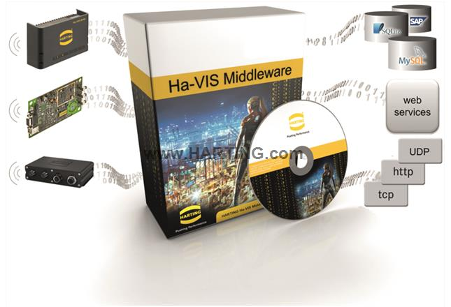 Ha-VIS Middleware App Appliance