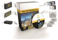 Ha-VIS RFID Middleware App Appliance